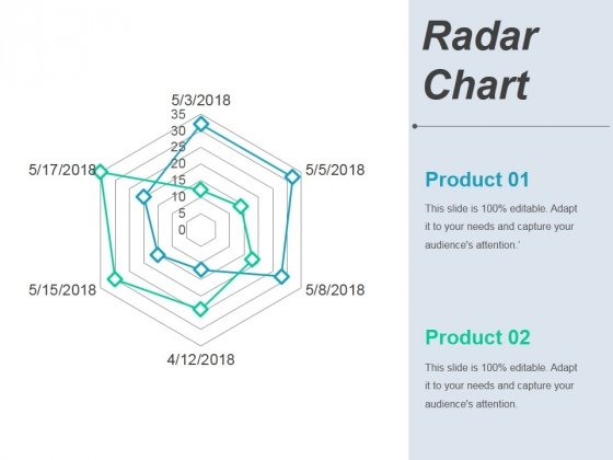 Radar Chart Ppt PowerPoint Presentation Styles Vector