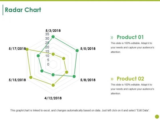 Radar Chart Ppt PowerPoint Presentation Summary Design Templates