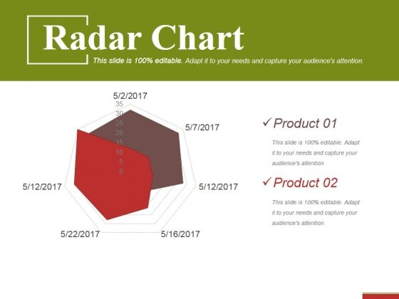 Radar Chart Ppt PowerPoint Presentation Summary Skills