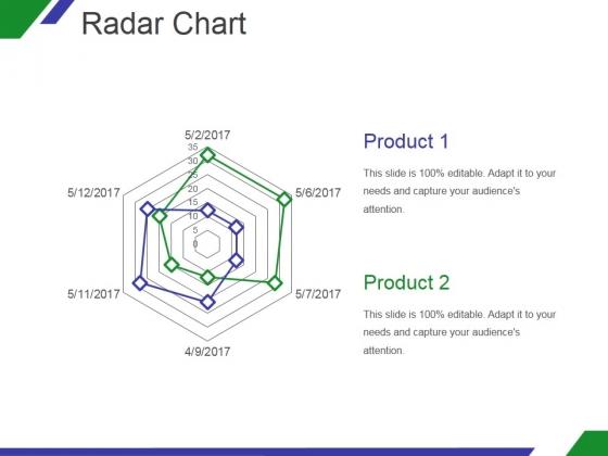 Radar Chart Ppt PowerPoint Presentation Template