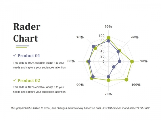 Rader Chart Ppt PowerPoint Presentation Icon Graphic Tips