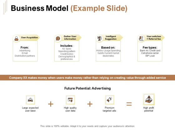 Raise Capital For Business Business Model Example Slide Ppt Professional Outline PDF