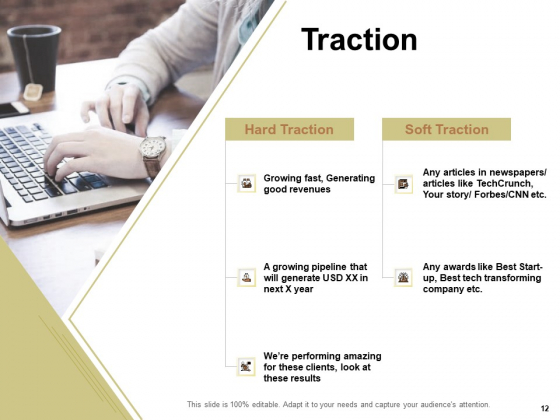 Raise_Capital_For_Business_Ppt_PowerPoint_Presentation_Complete_Deck_With_Slides_Slide_12