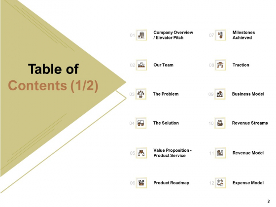 Raise_Capital_For_Business_Ppt_PowerPoint_Presentation_Complete_Deck_With_Slides_Slide_2
