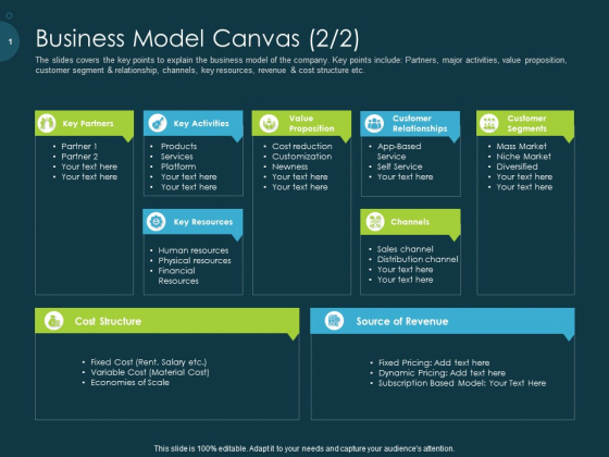 Raise_Funding_From_Pre_Seed_Capital_Business_Model_Canvas_Cost_Graphics_PDF_Slide_1