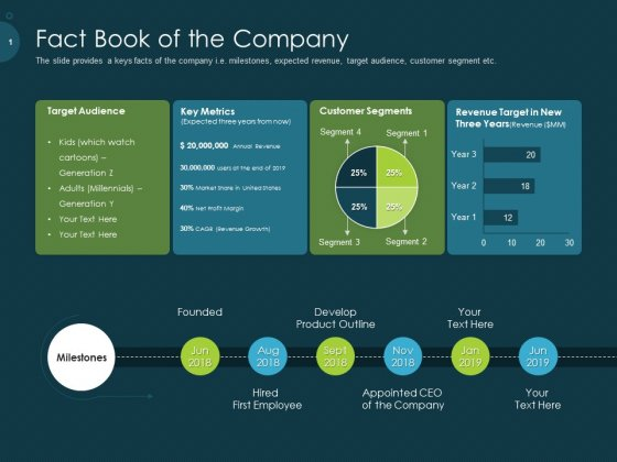 Raise_Funding_From_Pre_Seed_Capital_Fact_Book_Of_The_Company_Diagrams_PDF_Slide_1