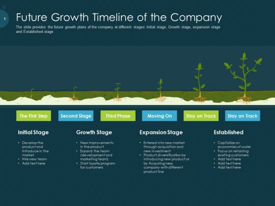 Raise Funding From Pre Seed Capital Future Growth Timeline Of The Company Topics PDF