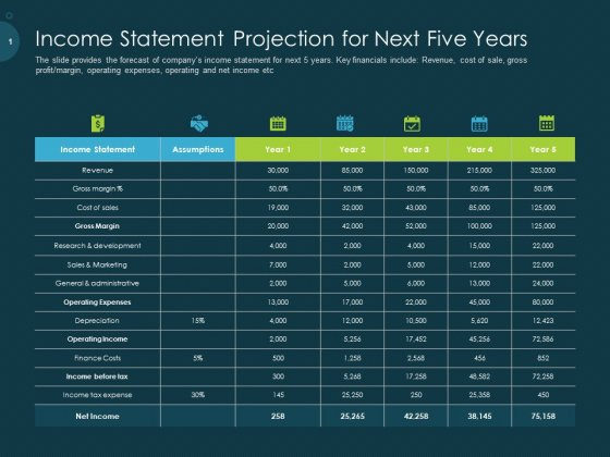 Raise Funding From Pre Seed Capital Income Statement Projection For Next Five Years Demonstration PDF