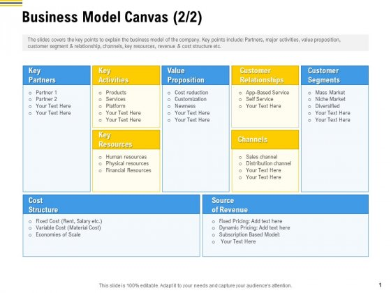 Raise Funding From Pre Seed Money Business Model Canvas Key Formats PDF