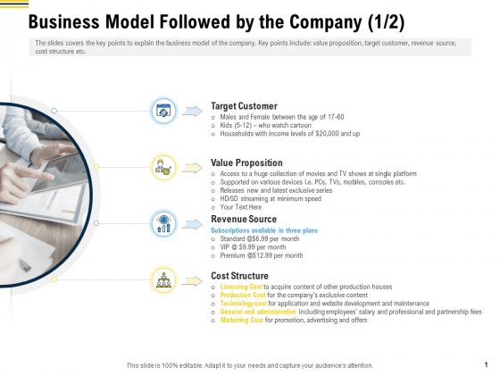 Raise Funding From Pre Seed Money Business Model Followed By The Company Target Summary PDF