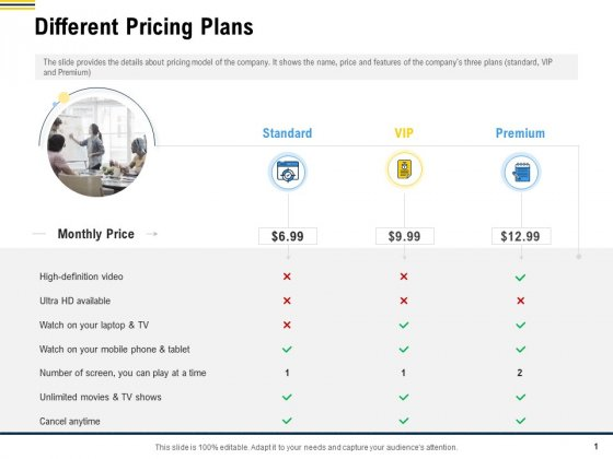 Raise Funding From Pre Seed Money Different Pricing Plans Download PDF