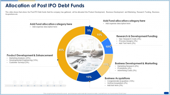 Raising Capital Banking Organizations Initial Public Offering Allocation Of Post Ipo Debt Funds Icons PDF