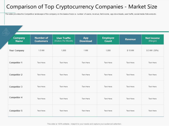 Raising Capital From Virtual Currency Initial Public Offering Comparison Of Top Cryptocurrency Companies Market Size Template PDF