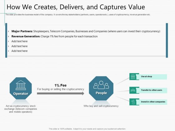 Raising_Capital_From_Virtual_Currency_Initial_Public_Offering_How_We_Creates_Delivers_And_Captures_Value_Template_PDF_Slide_1