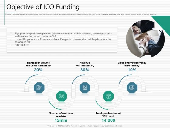 Raising Capital From Virtual Currency Initial Public Offering Objective Of ICO Funding Diagrams PDF