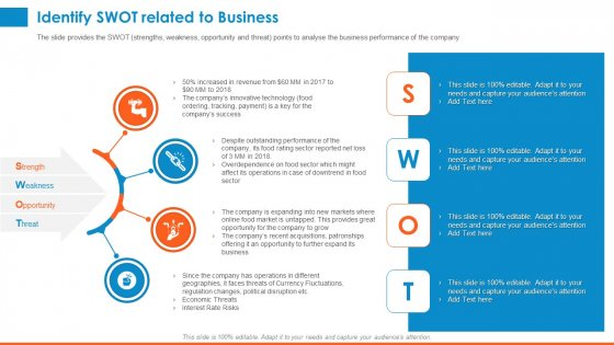 Raising Company Capital From Public Funding Sources Identify SWOT Related To Business Rules PDF
