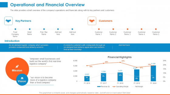 Raising Company Capital From Public Funding Sources Operational And Financial Overview Summary PDF