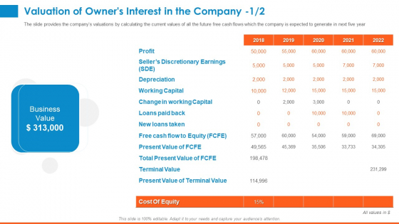 Raising Company Capital From Public Funding Sources Valuation Of Owners Interest In The Company Microsoft PDF