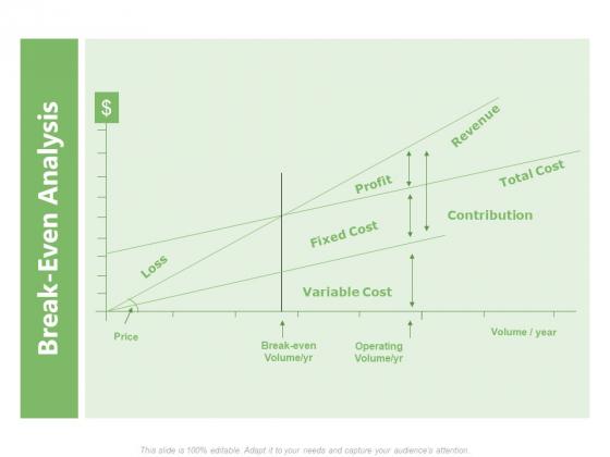 Raising Funds Company Break Even Analysis Ppt Show Slideshow PDF
