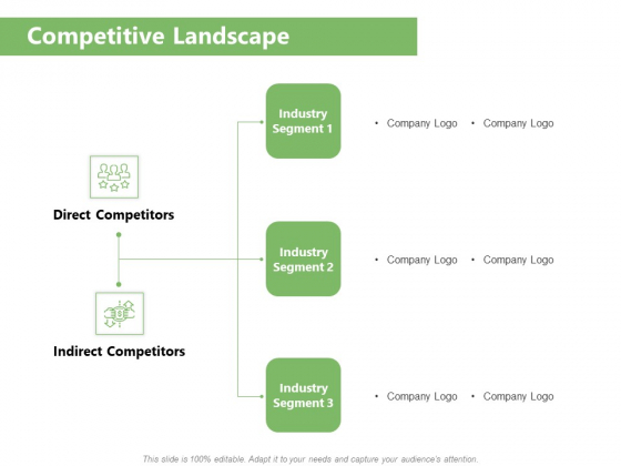 Raising Funds Company Competitive Landscape Ppt Portfolio Graphics Example PDF