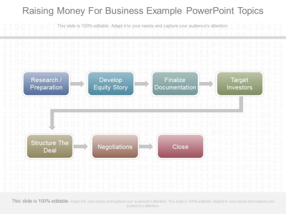 Raising Money For Business Example Powerpoint Topics