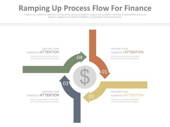 Ramping Up Process Flow For Finance Ppt Slides