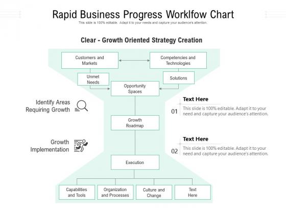 Rapid_Business_Progress_Worklfow_Chart_Ppt_PowerPoint_Presentation_Gallery_Visuals_PDF_Slide_1