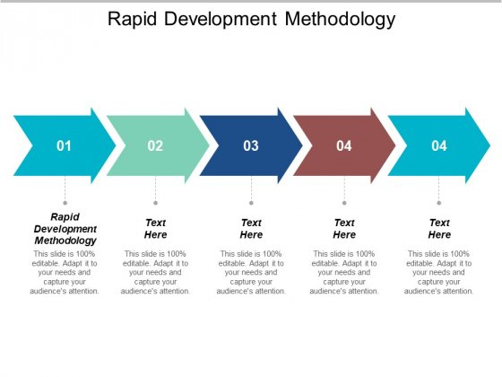 Rapid Development Methodology Ppt Powerpoint Presentation Icon Example File Cpb
