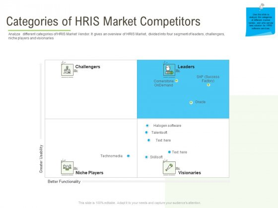 Rapid Innovation In HR Technology Space Categories Of HRIS Market Competitors Inspiration PDF