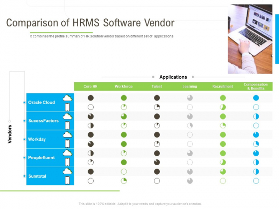 Rapid Innovation In HR Technology Space Comparison Of HRMS Software Vendor Brochure PDF