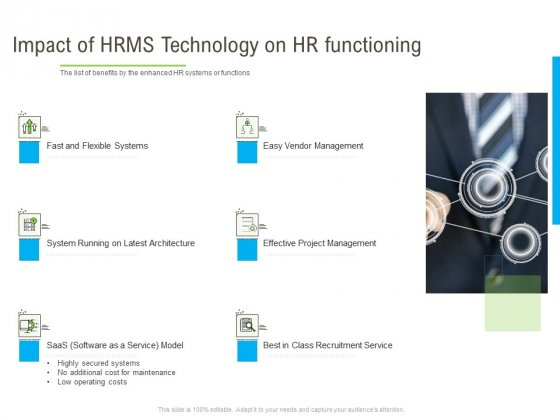 Rapid Innovation In HR Technology Space Impact Of HRMS Technology On HR Functioning Topics PDF