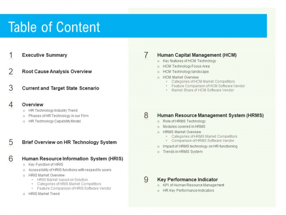 Rapid Innovation In HR Technology Space Table Of Content Ppt Portfolio Good PDF
