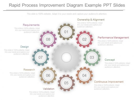 Rapid Process Improvement Diagram Example Ppt Slides