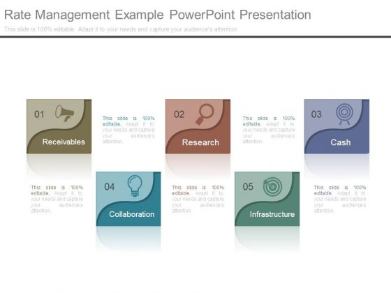 Rate Management Example Powerpoint Presentation
