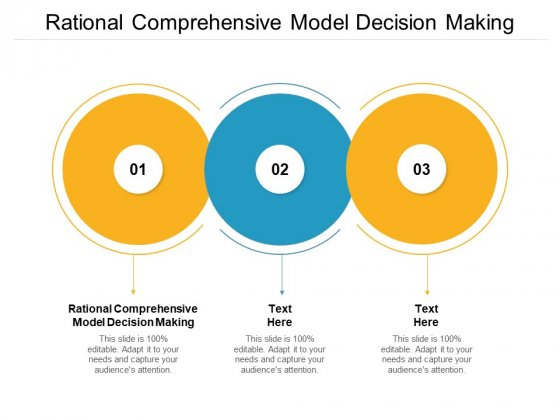 Rational Comprehensive Model Decision Making Ppt PowerPoint Presentation Professional Shapes Cpb