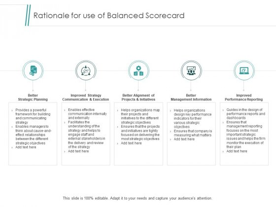 Rationale For Use Of Balanced Scorecard Ppt PowerPoint Presentation Diagram Images