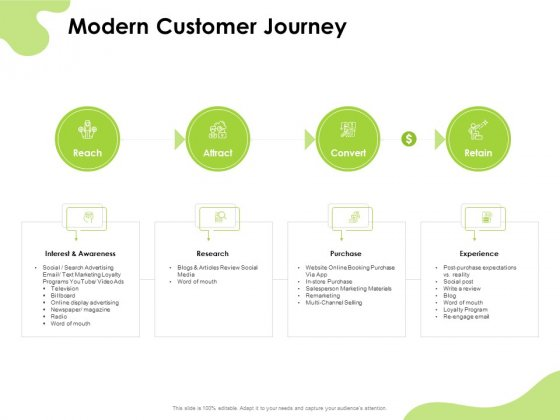 Reach Your Target Audience Modern Customer Journey Ppt Styles Graphics Download PDF