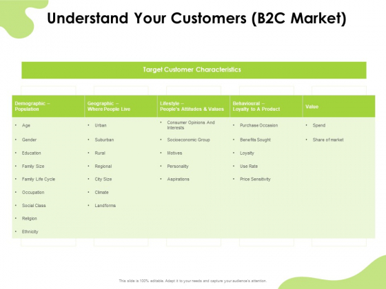 Reach Your Target Audience Understand Your Customers B2C Market Microsoft PDF
