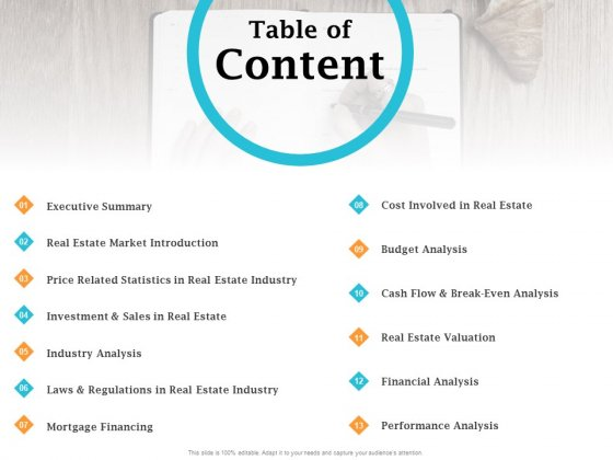 Real Estate Asset Management Table Of Content Ppt Inspiration Graphics Pictures PDF