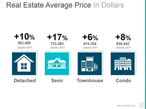 Real Estate Average Price In Dollars Ppt PowerPoint Presentation Infographics Templates