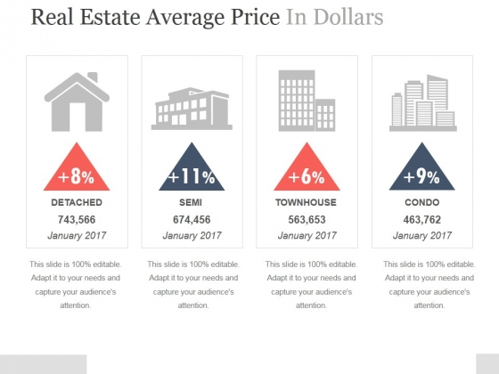 Real Estate Average Price In Dollars Ppt PowerPoint Presentation Slides