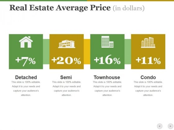 Real Estate Average Price Ppt PowerPoint Presentation Pictures Guidelines