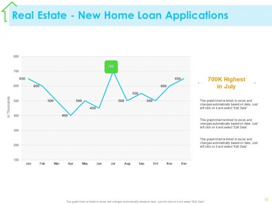 Real_Estate_Development_Ppt_PowerPoint_Presentation_Complete_Deck_With_Slides_Slide_15
