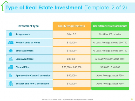 Real_Estate_Development_Ppt_PowerPoint_Presentation_Complete_Deck_With_Slides_Slide_23