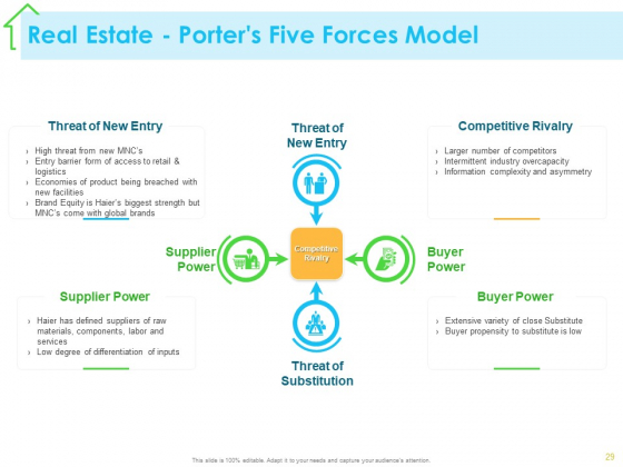 Real_Estate_Development_Ppt_PowerPoint_Presentation_Complete_Deck_With_Slides_Slide_29