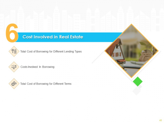 Real_Estate_Development_Ppt_PowerPoint_Presentation_Complete_Deck_With_Slides_Slide_40