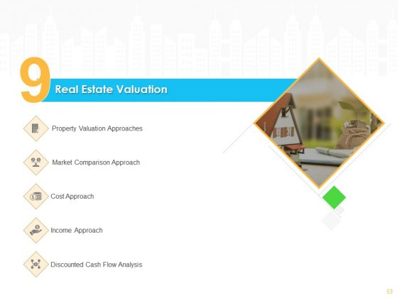 Real_Estate_Development_Ppt_PowerPoint_Presentation_Complete_Deck_With_Slides_Slide_53