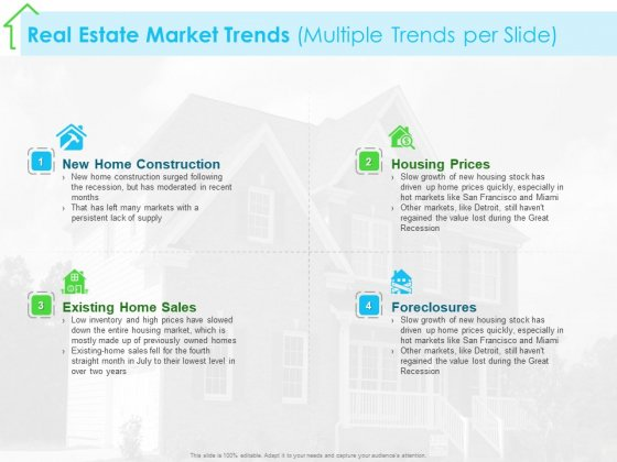 Real_Estate_Development_Ppt_PowerPoint_Presentation_Complete_Deck_With_Slides_Slide_9