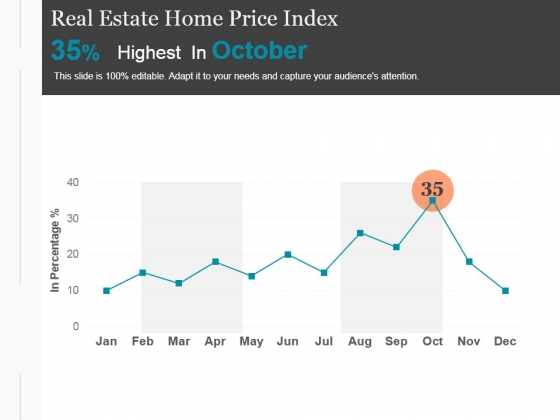 real estate home price index template 2 ppt powerpoint, Modern powerpoint