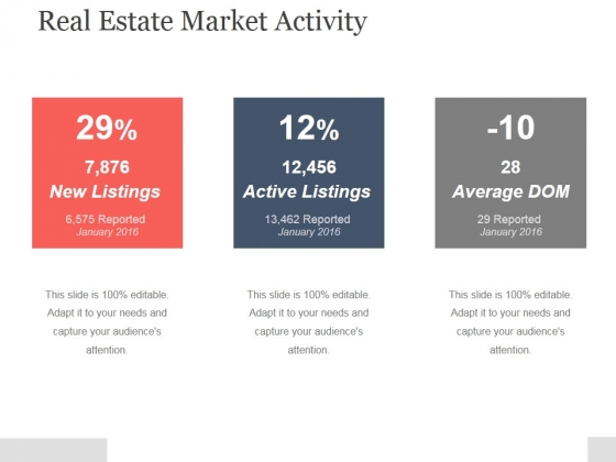 Real Estate Market Activity Ppt PowerPoint Presentation Templates